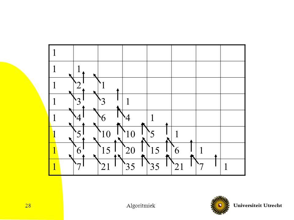 Algoritmiek28 1 11 121 1331 14641 1510 51 1615201561 172135 2171