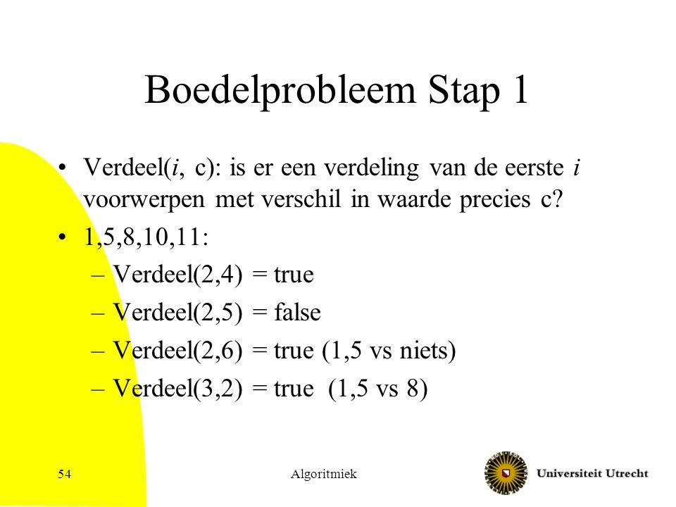 Algoritmiek54 Boedelprobleem Stap 1 Verdeel(i, c): is er een verdeling van de eerste i voorwerpen met verschil in waarde precies c.