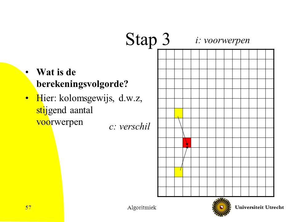 Algoritmiek57 Stap 3 Wat is de berekeningsvolgorde.