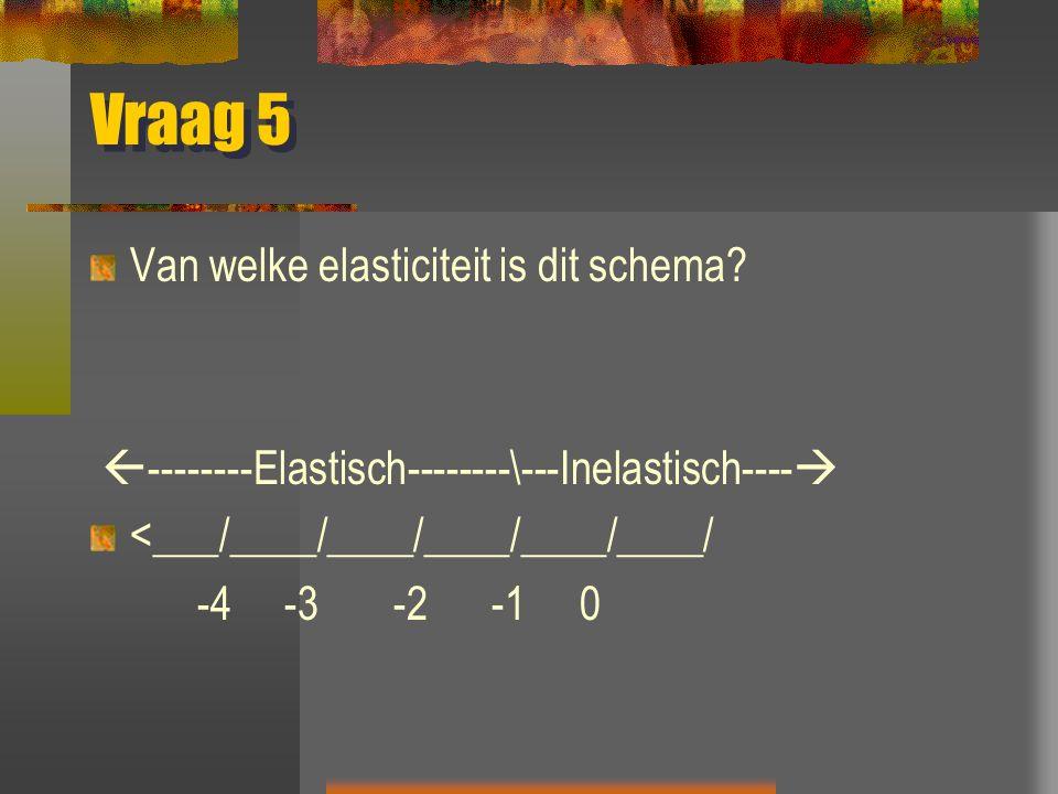 Vraag 5 Van welke elasticiteit is dit schema?  --------Elastisch--------\---Inelastisch----  <___/____/____/____/____/____/ -4 -3 -2 -1 0