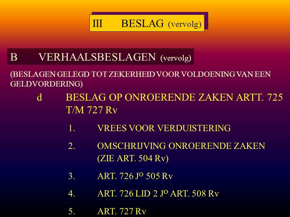 24 1.VREES VOOR VERDUISTERING 2.OMSCHRIJVING ONROERENDE ZAKEN (ZIE ART.