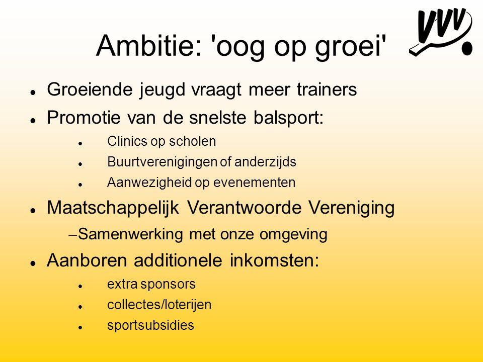 Ambitie: 'oog op groei' Groeiende jeugd vraagt meer trainers Promotie van de snelste balsport: Clinics op scholen Buurtverenigingen of anderzijds Aanw