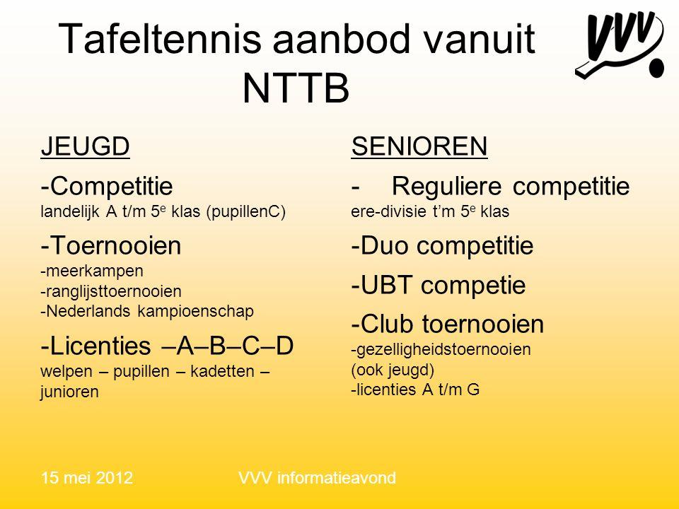 Tafeltennis aanbod vanuit NTTB JEUGD -Competitie landelijk A t/m 5 e klas (pupillenC) -Toernooien -meerkampen -ranglijsttoernooien -Nederlands kampioe