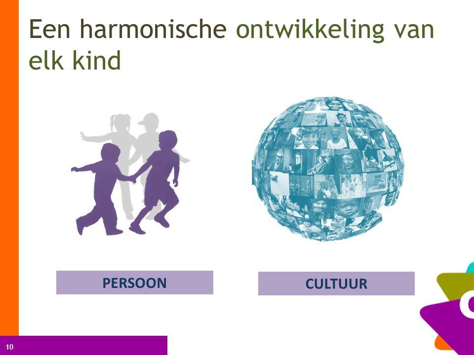 10 Een harmonische ontwikkeling van elk kind PERSOON CULTUUR