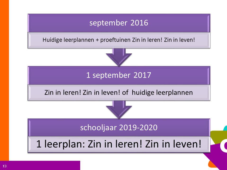 13 schooljaar 2019-2020 1 leerplan: Zin in leren. Zin in leven.
