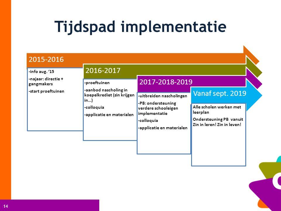 14 Tijdspad implementatie 2015-2016 -info aug.