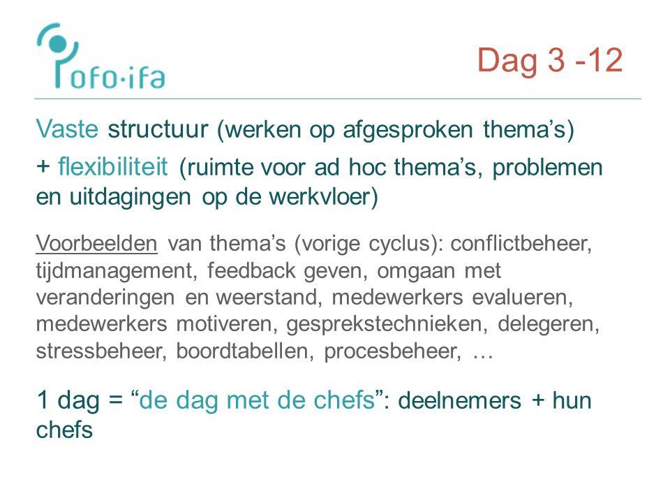 Dag 3 -12 Vaste structuur (werken op afgesproken thema's) + flexibiliteit (ruimte voor ad hoc thema's, problemen en uitdagingen op de werkvloer) Voorbeelden van thema's (vorige cyclus): conflictbeheer, tijdmanagement, feedback geven, omgaan met veranderingen en weerstand, medewerkers evalueren, medewerkers motiveren, gesprekstechnieken, delegeren, stressbeheer, boordtabellen, procesbeheer, … 1 dag = de dag met de chefs : deelnemers + hun chefs
