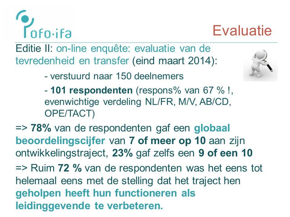 Evaluatie Editie II: on-line enquête: evaluatie van de tevredenheid en transfer (eind maart 2014): - verstuurd naar 150 deelnemers - 101 respondenten (respons% van 67 % !, evenwichtige verdeling NL/FR, M/V, AB/CD, OPE/TACT) => 78% van de respondenten gaf een globaal beoordelingscijfer van 7 of meer op 10 aan zijn ontwikkelingstraject, 23% gaf zelfs een 9 of een 10 => Ruim 72 % van de respondenten was het eens tot helemaal eens met de stelling dat het traject hen geholpen heeft hun functioneren als leidinggevende te verbeteren.