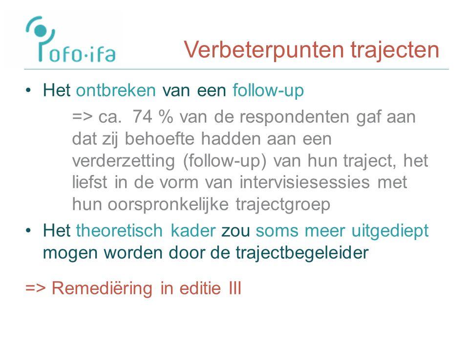 Verbeterpunten trajecten Het ontbreken van een follow-up => ca.