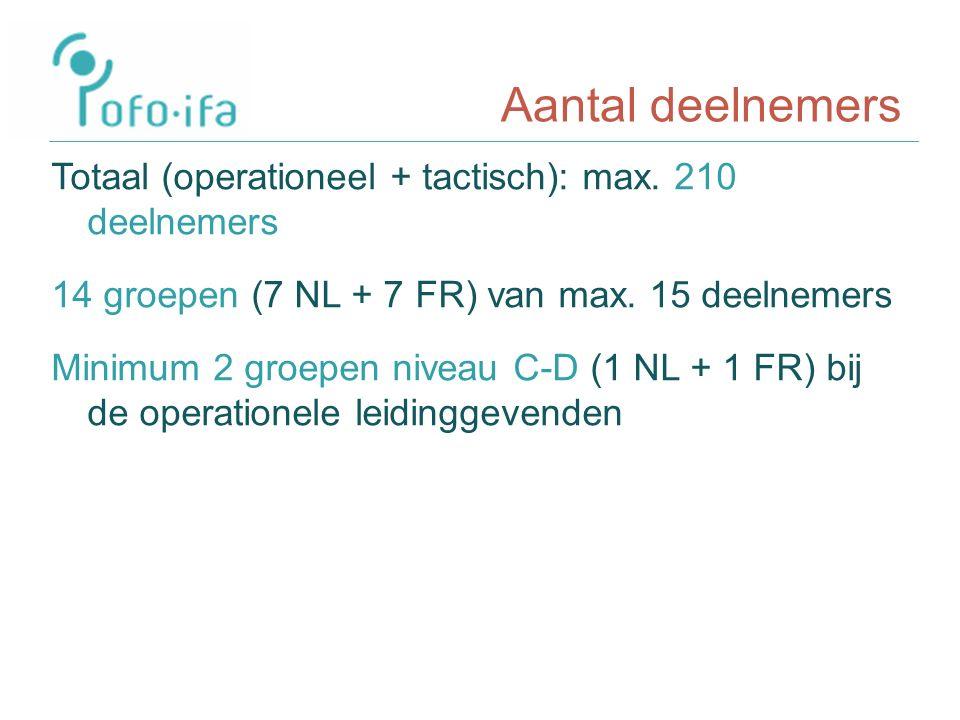 Aantal deelnemers Totaal (operationeel + tactisch): max.