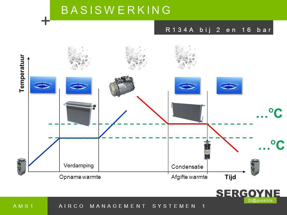 AMS1AIRCO MANAGEMENT SYSTEMEN 1 BASISWERKING + R134A bij 2 en 16 bar Condensatie Afgifte warmte Opname warmte …oC…oC …oC…oC