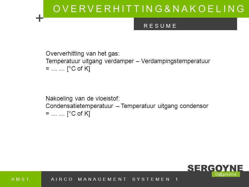 AMS1AIRCO MANAGEMENT SYSTEMEN 1 OVERVERHITTING&NAKOELING + Oververhitting van het gas: Temperatuur uitgang verdamper – Verdampingstemperatuur = … … [°C of K] Nakoeling van de vloeistof: Condensatietemperatuur – Temperatuur uitgang condensor = … … [°C of K] RESUME