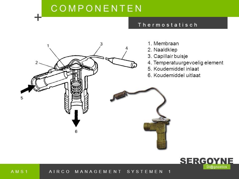 AMS1AIRCO MANAGEMENT SYSTEMEN 1 COMPONENTEN + Thermostatisch 1.
