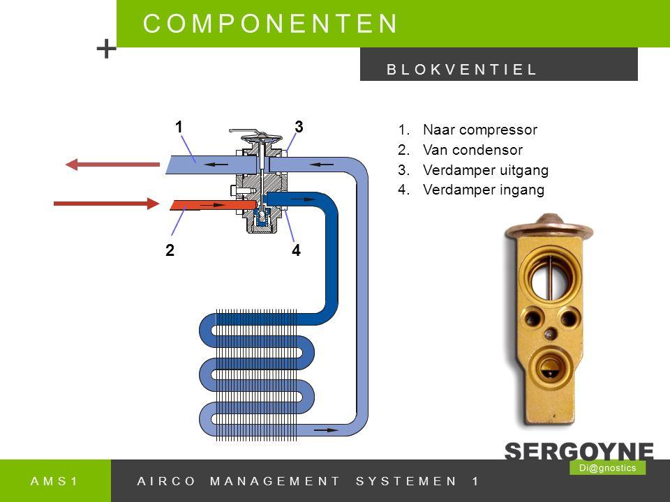 AMS1AIRCO MANAGEMENT SYSTEMEN 1 COMPONENTEN + BLOKVENTIEL 1 2 4 3 1.Naar compressor 2.Van condensor 3.Verdamper uitgang 4.Verdamper ingang