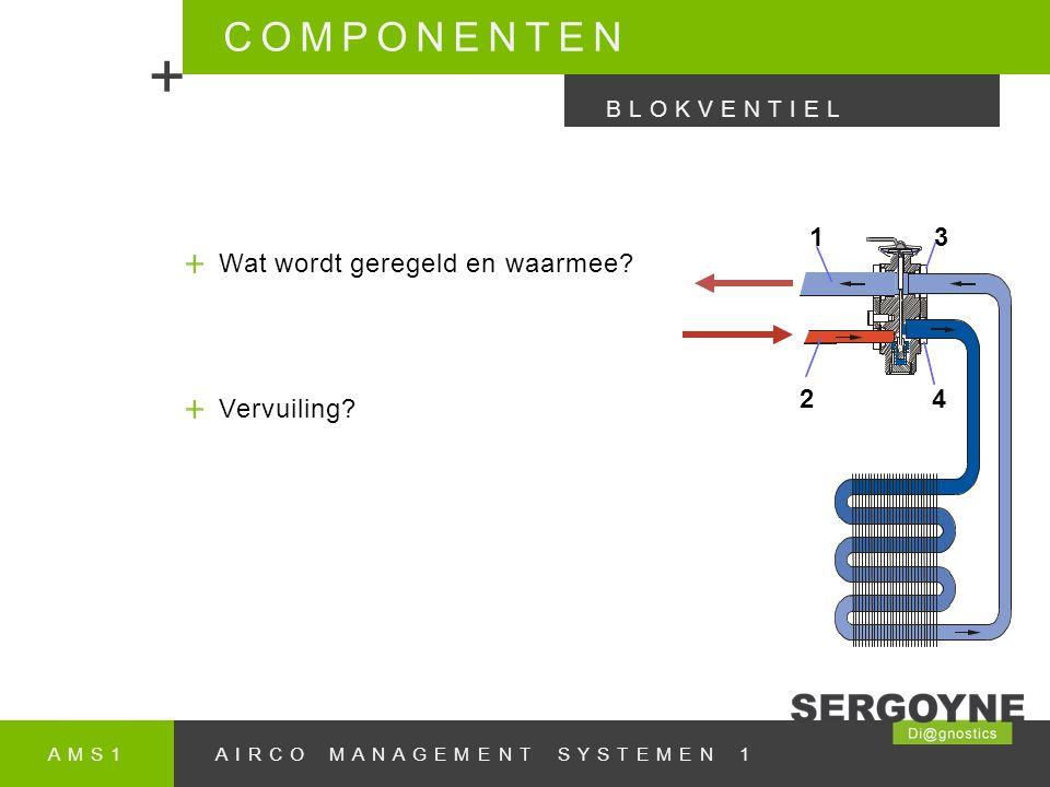 AMS1AIRCO MANAGEMENT SYSTEMEN 1 COMPONENTEN + BLOKVENTIEL 1 2 4 3 Wat wordt geregeld en waarmee.