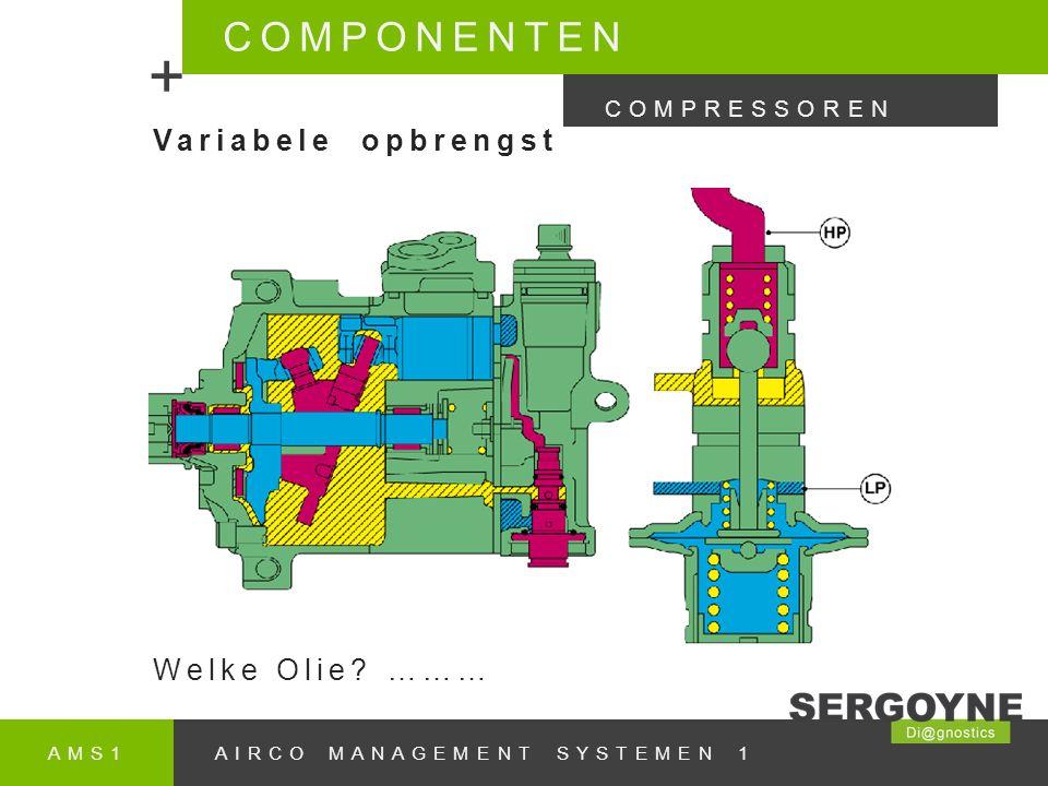 AMS1AIRCO MANAGEMENT SYSTEMEN 1 COMPONENTEN + COMPRESSOREN Variabele opbrengst Welke Olie? ………