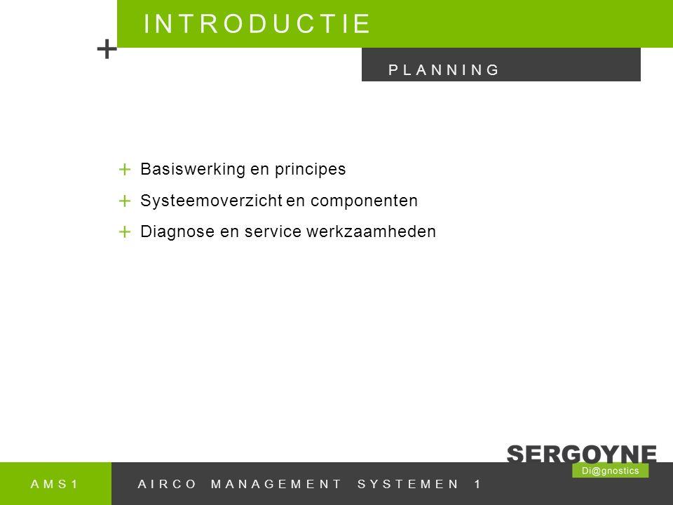 Basiswerking en principes Systeemoverzicht en componenten Diagnose en service werkzaamheden AMS1AIRCO MANAGEMENT SYSTEMEN 1 INTRODUCTIE + PLANNING