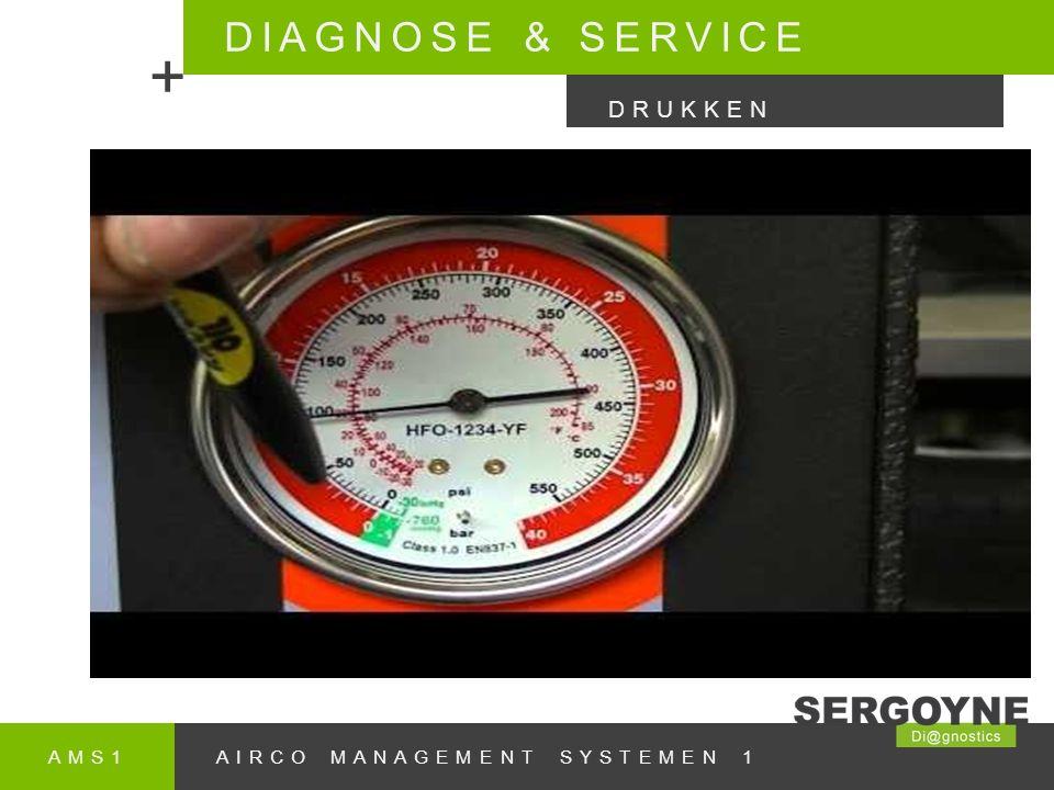 AMS1AIRCO MANAGEMENT SYSTEMEN 1 DIAGNOSE & SERVICE + DRUKKEN
