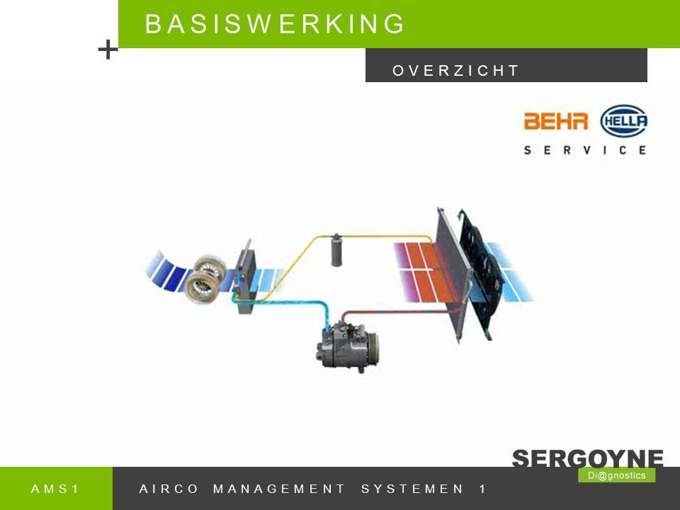 AMS1AIRCO MANAGEMENT SYSTEMEN 1 DIAGNOSE & SERVICE + COMPRESSOR Koudemiddel afzuigen Compressor demonteren Systeem controleren op verontreinigingen/ vaste stoffen/ doorstroming BELANGRIJK.