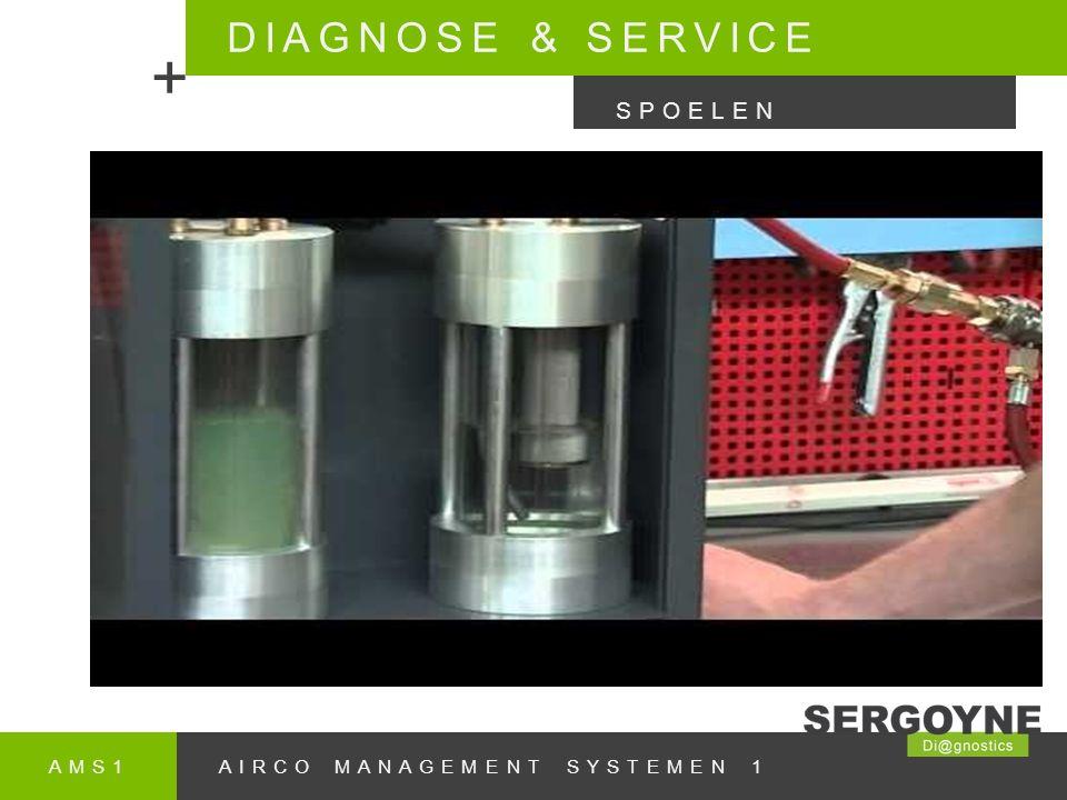 AMS1AIRCO MANAGEMENT SYSTEMEN 1 DIAGNOSE & SERVICE + SPOELEN