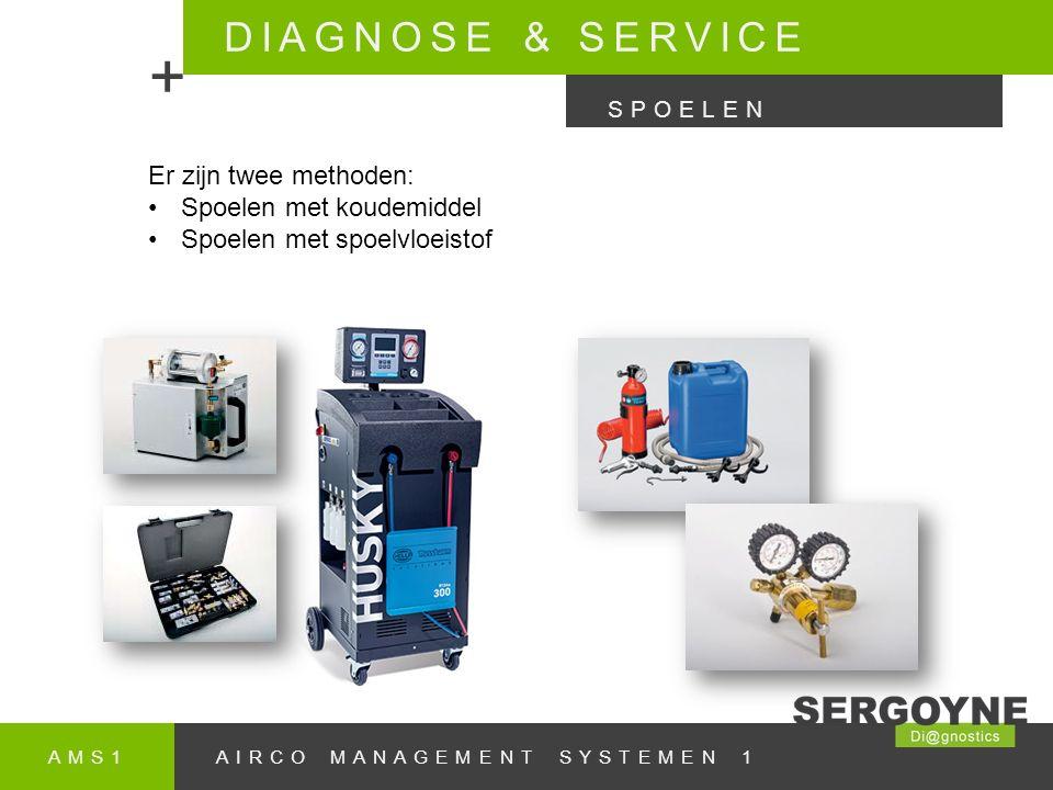 AMS1AIRCO MANAGEMENT SYSTEMEN 1 DIAGNOSE & SERVICE + SPOELEN Er zijn twee methoden: Spoelen met koudemiddel Spoelen met spoelvloeistof