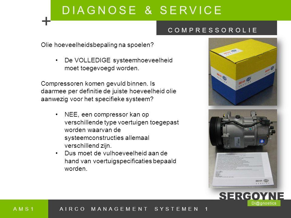 AMS1AIRCO MANAGEMENT SYSTEMEN 1 DIAGNOSE & SERVICE + COMPRESSOROLIE Olie hoeveelheidsbepaling na spoelen.