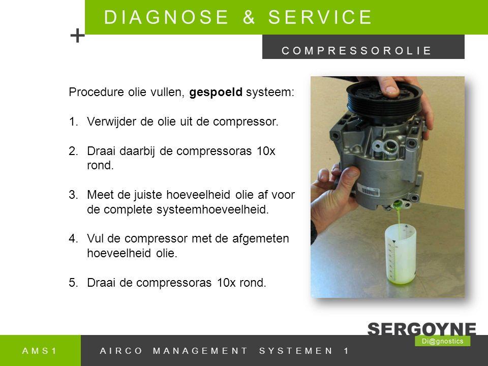 AMS1AIRCO MANAGEMENT SYSTEMEN 1 DIAGNOSE & SERVICE + COMPRESSOROLIE Procedure olie vullen, gespoeld systeem: 1.Verwijder de olie uit de compressor.