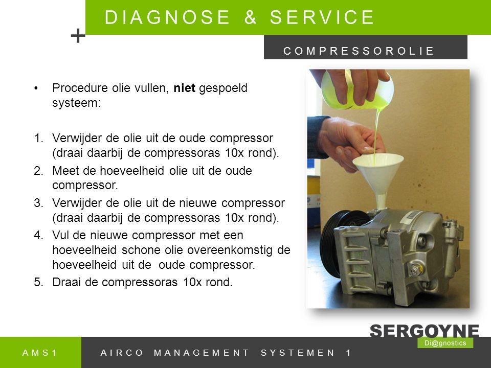 AMS1AIRCO MANAGEMENT SYSTEMEN 1 DIAGNOSE & SERVICE + COMPRESSOROLIE Procedure olie vullen, niet gespoeld systeem: 1.Verwijder de olie uit de oude compressor (draai daarbij de compressoras 10x rond).