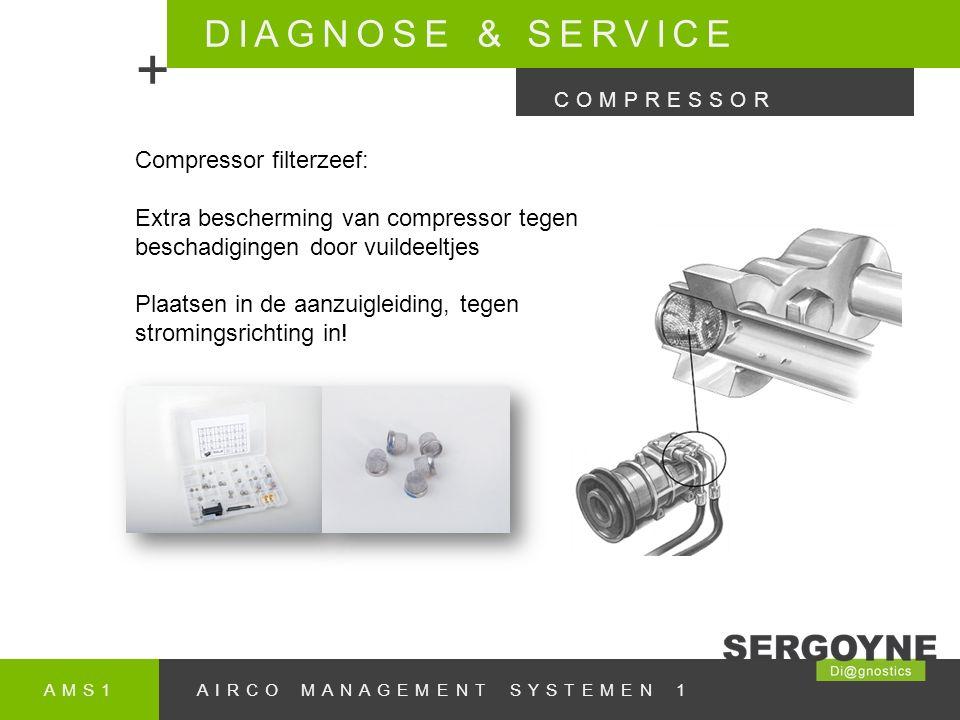 AMS1AIRCO MANAGEMENT SYSTEMEN 1 DIAGNOSE & SERVICE + COMPRESSOR Compressor filterzeef: Extra bescherming van compressor tegen beschadigingen door vuildeeltjes Plaatsen in de aanzuigleiding, tegen stromingsrichting in!