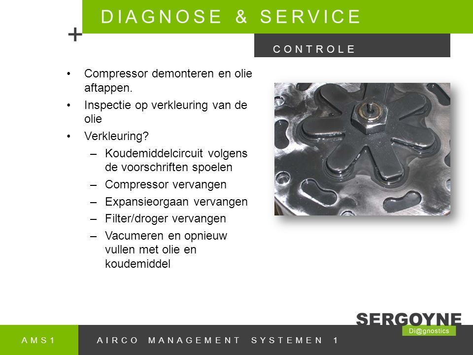 AMS1AIRCO MANAGEMENT SYSTEMEN 1 DIAGNOSE & SERVICE + CONTROLE Compressor demonteren en olie aftappen.
