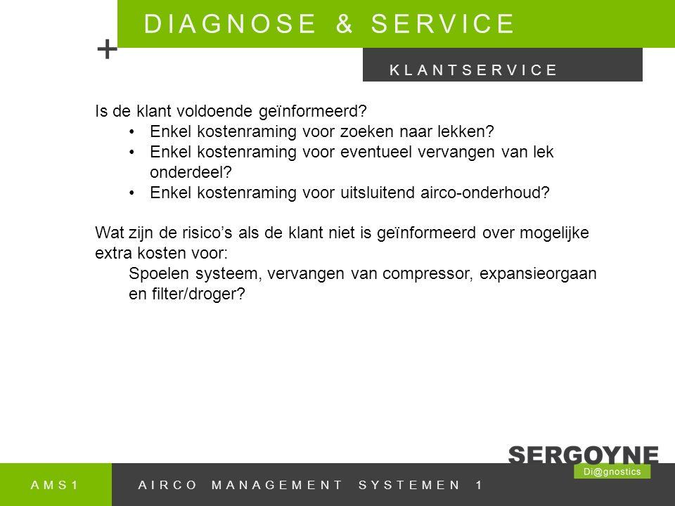 AMS1AIRCO MANAGEMENT SYSTEMEN 1 DIAGNOSE & SERVICE + KLANTSERVICE Is de klant voldoende geïnformeerd.