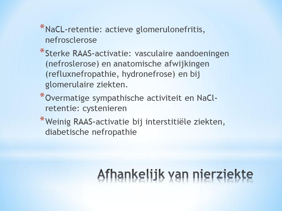 * NaCL-retentie: actieve glomerulonefritis, nefrosclerose * Sterke RAAS-activatie: vasculaire aandoeningen (nefroslerose) en anatomische afwijkingen (