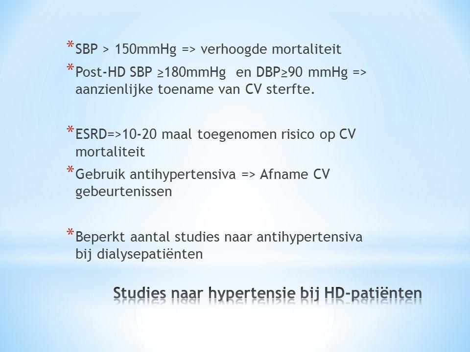 * SBP > 150mmHg => verhoogde mortaliteit * Post-HD SBP ≥180mmHg en DBP≥90 mmHg => aanzienlijke toename van CV sterfte. * ESRD=>10-20 maal toegenomen r