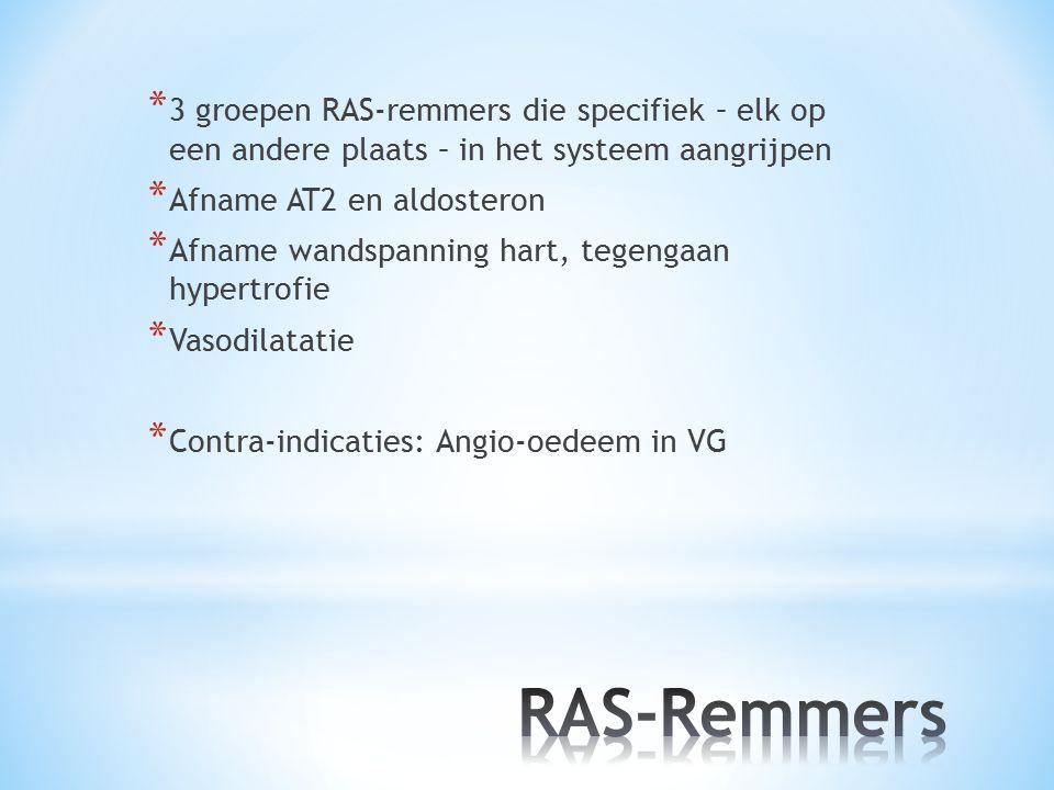 * 3 groepen RAS-remmers die specifiek – elk op een andere plaats – in het systeem aangrijpen * Afname AT2 en aldosteron * Afname wandspanning hart, te