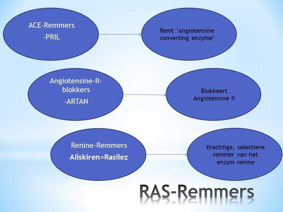 Angiotensine-II- blokkers -ARTAN ACE-Remmers -PRIL Renine-Remmers Aliskiren=Rasilez Remt 'angiotensine converting enzyme' Blokkeert Angiotensine II Kr
