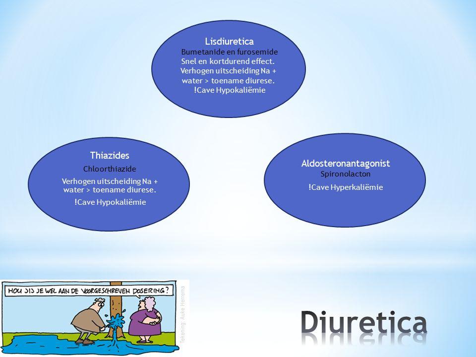 Lisdiuretica Bumetanide en furosemide Snel en kortdurend effect. Verhogen uitscheiding Na + water > toename diurese. !Cave Hypokaliëmie Thiazides Chlo