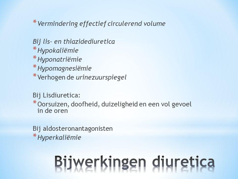 * Vermindering effectief circulerend volume Bij lis- en thiazidediuretica * Hypokaliëmie * Hyponatriëmie * Hypomagnesiëmie * Verhogen de urinezuurspie