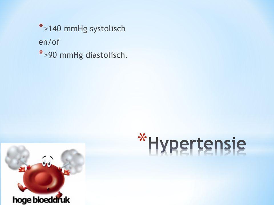 * >140 mmHg systolisch en/of * >90 mmHg diastolisch.