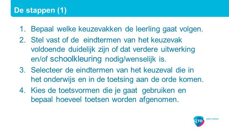 1.Bepaal welke keuzevakken de leerling gaat volgen.