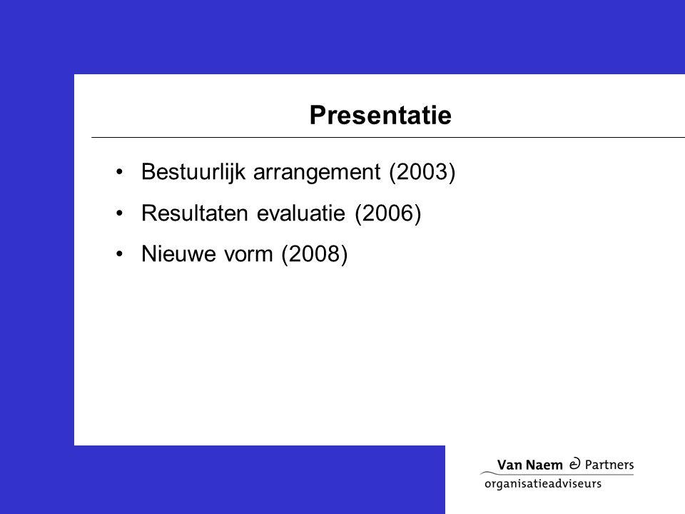 Presentatie Bestuurlijk arrangement (2003) Resultaten evaluatie (2006) Nieuwe vorm (2008)
