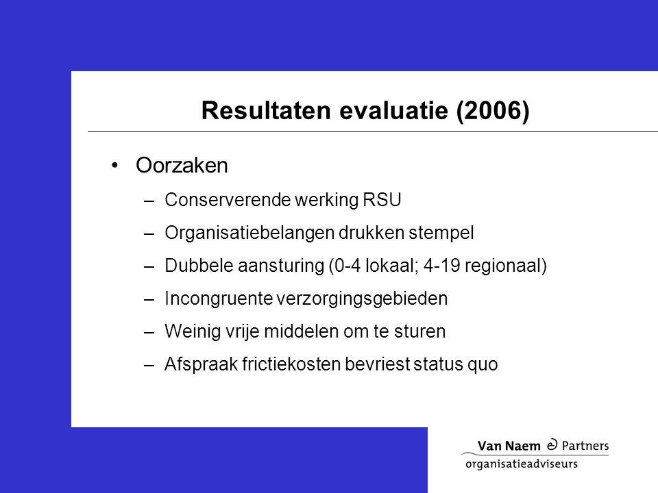 Resultaten evaluatie (2006) Oorzaken –Conserverende werking RSU –Organisatiebelangen drukken stempel –Dubbele aansturing (0-4 lokaal; 4-19 regionaal) –Incongruente verzorgingsgebieden –Weinig vrije middelen om te sturen –Afspraak frictiekosten bevriest status quo