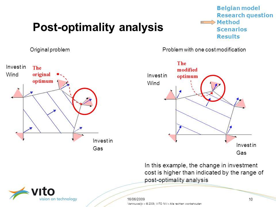 Vertrouwelijk – © 2009, VITO NV – Alle rechten voorbehouden Belgian model Research question Method Scenarios Results 16/06/2009 10 Post-optimality ana