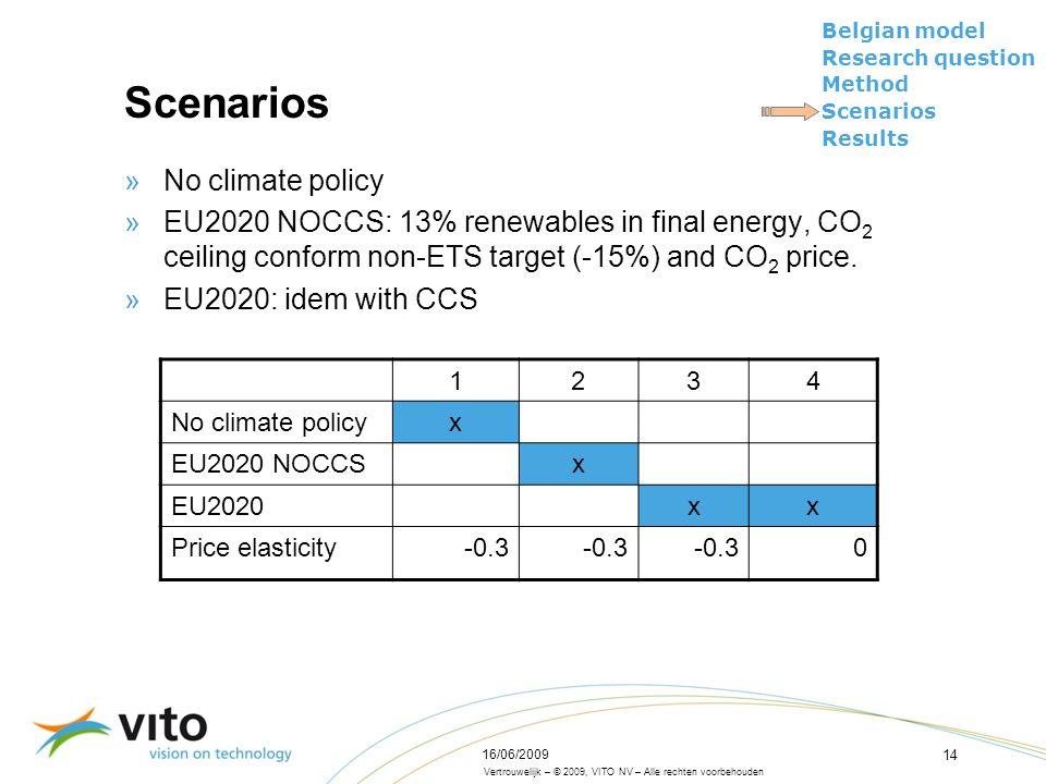 Vertrouwelijk – © 2009, VITO NV – Alle rechten voorbehouden Belgian model Research question Method Scenarios Results 16/06/2009 14 Scenarios »No clima