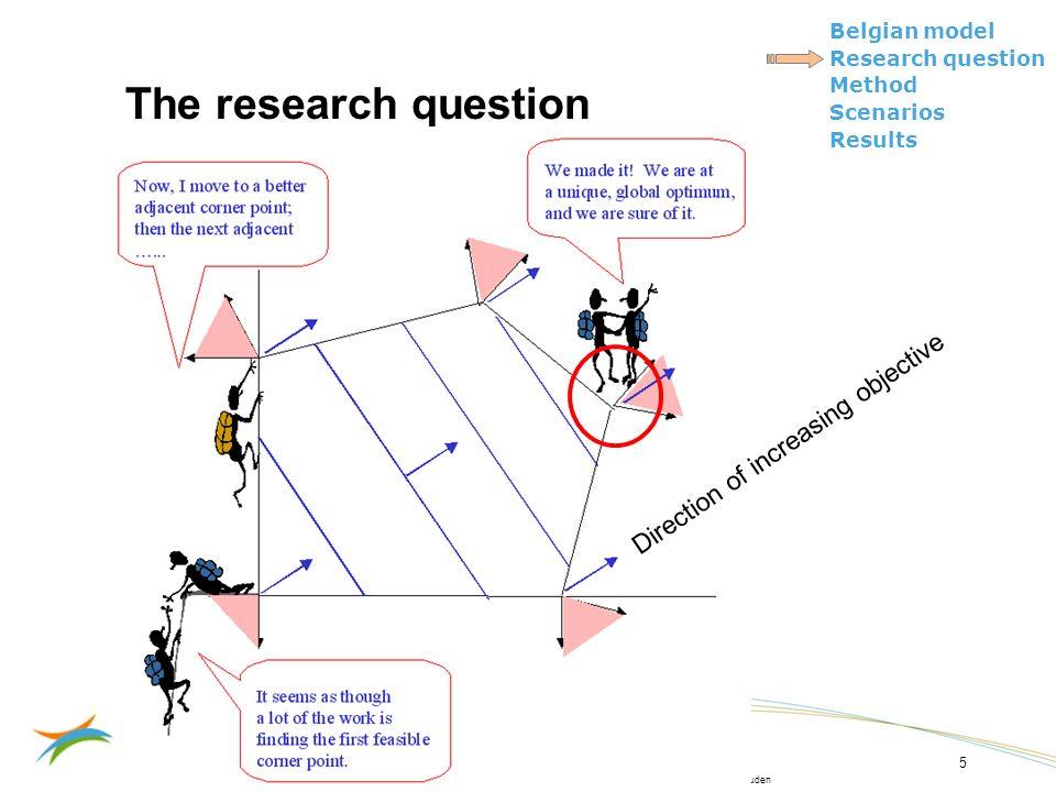 Vertrouwelijk – © 2009, VITO NV – Alle rechten voorbehouden Belgian model Research question Method Scenarios Results 16/06/2009 5 The research questio