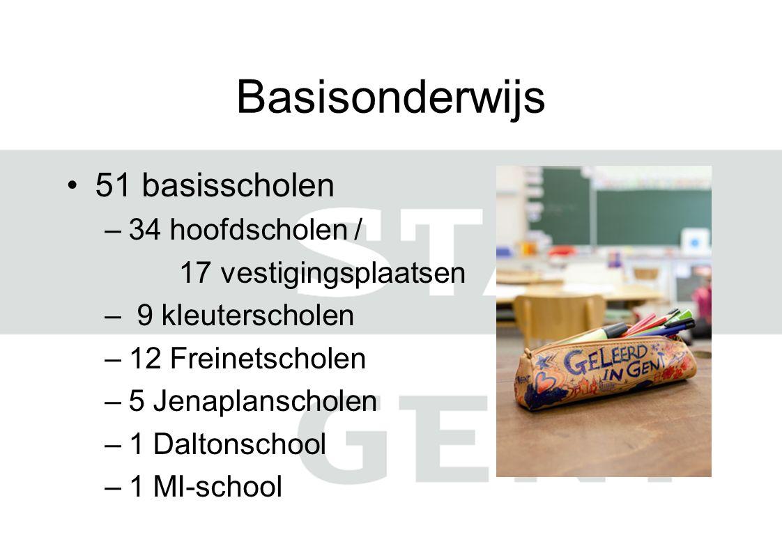 Basisonderwijs 51 basisscholen –34 hoofdscholen / 17 vestigingsplaatsen – 9 kleuterscholen –12 Freinetscholen –5 Jenaplanscholen –1 Daltonschool –1 MI-school