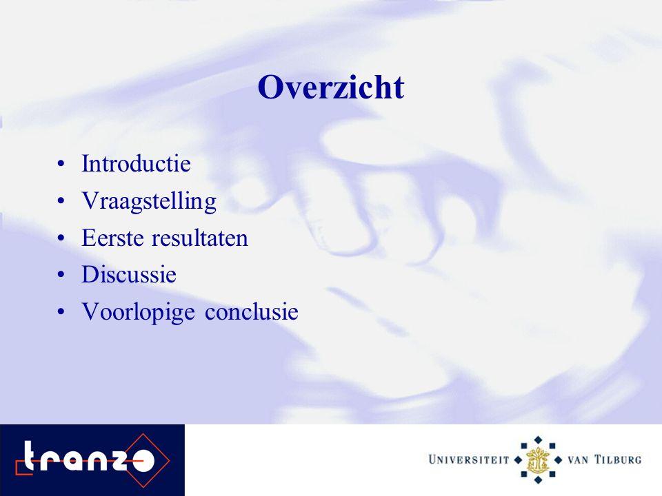 Wat vindt de Nederlandse bevolking.