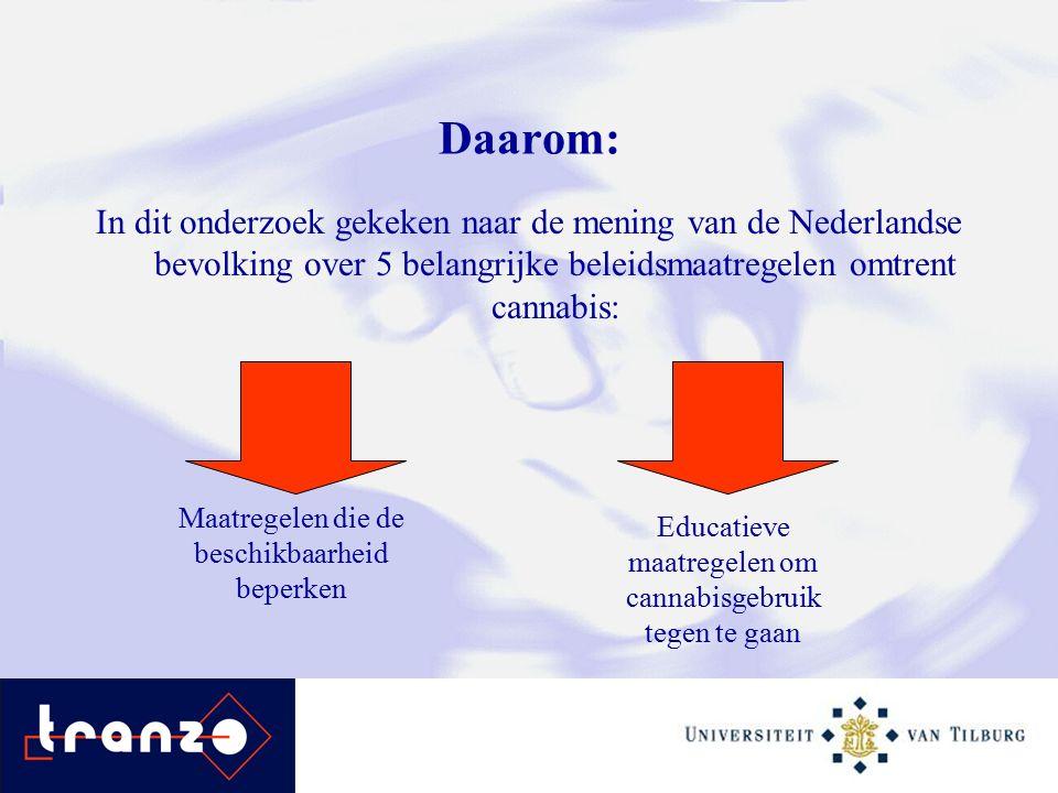 Vragen? Rosalie van der Sar 013-4663627 r.vdrsar@uvt.nl