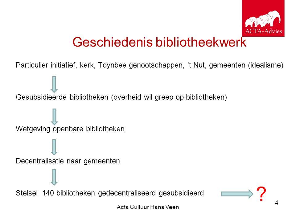 Acta Cultuur Hans Veen 4 Geschiedenis bibliotheekwerk Particulier initiatief, kerk, Toynbee genootschappen, 't Nut, gemeenten (idealisme) Gesubsidieer
