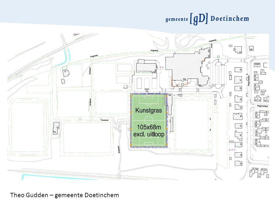 Inventarisatie Fietsroutes Brede school 'De Pol' Miranda Meijer – ouder St. Martinusschool