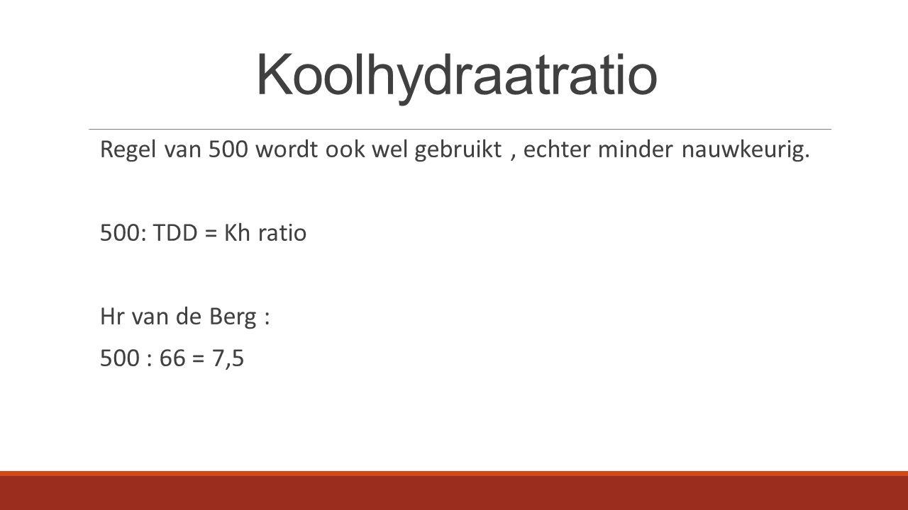 Koolhydraatratio Regel van 500 wordt ook wel gebruikt, echter minder nauwkeurig.